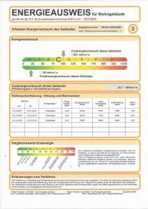 Energieberater-Sinntal.de Energieausweis